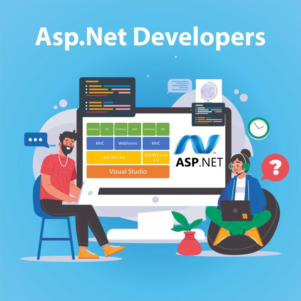 hire .net developer